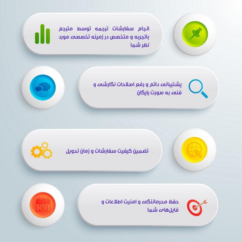 امکانات خدمات ترجمه
